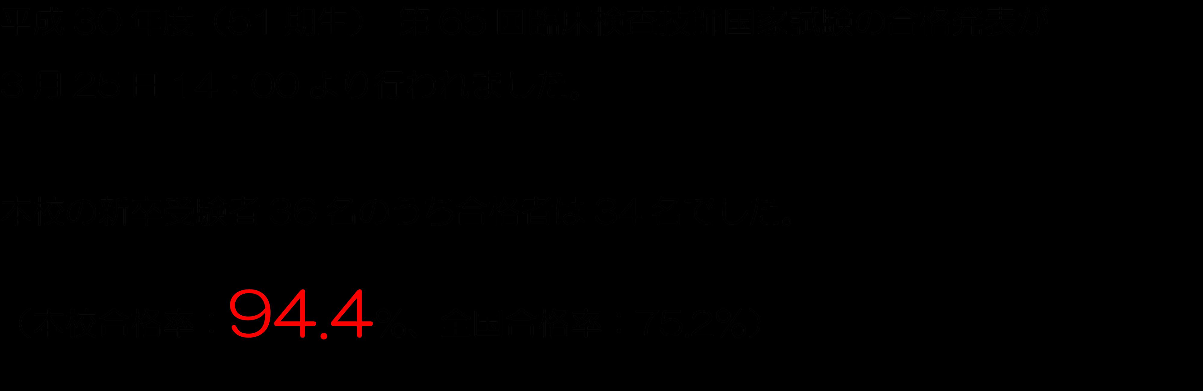 技師 試験 検査 臨床 2020 国家 臨床検査技師国家試験の施行|厚生労働省